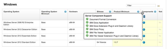 IBM Docs on Windows