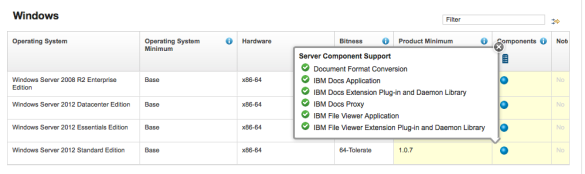IBM Docs on Windows